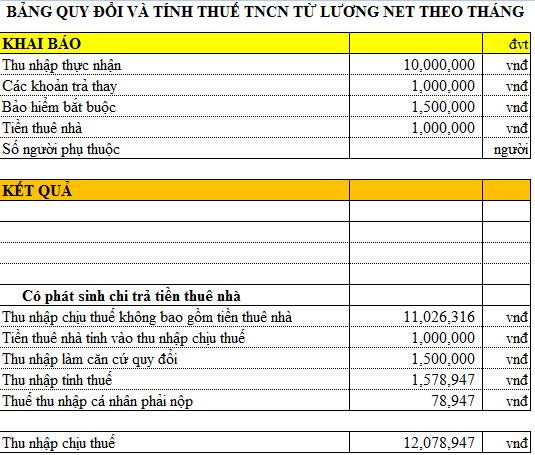 Bảng quy đổi lương Net sang lương Gross
